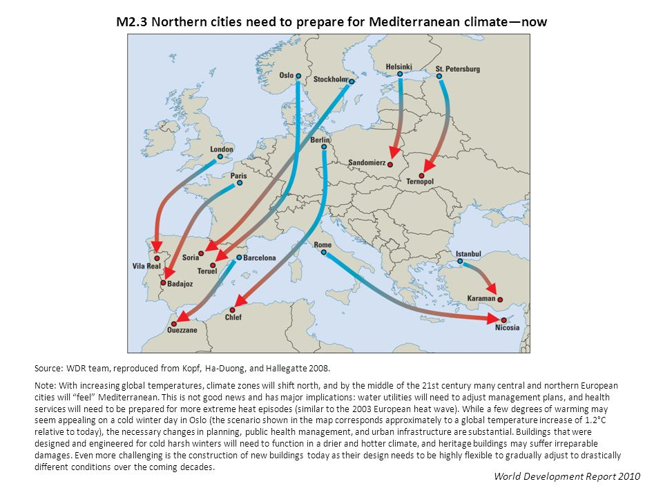 M2.3 Northern cities need to prepare for Mediterranean climate—now World Development Report 2010 Source: WDR team, reproduced from Kopf, Ha-Duong, and Hallegatte 2008.