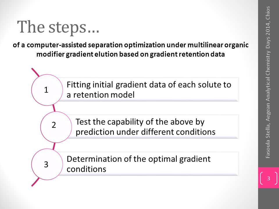 The steps… Fasoula Stella, Aegean Analytical Chemistry Days 2014, Chios 3 of a computer-assisted separation optimization under multilinear organic modifier gradient elution based on gradient retention data Fitting initial gradient data of each solute to a retention model Test the capability of the above by prediction under different conditions Determination of the optimal gradient conditions 1 2 3