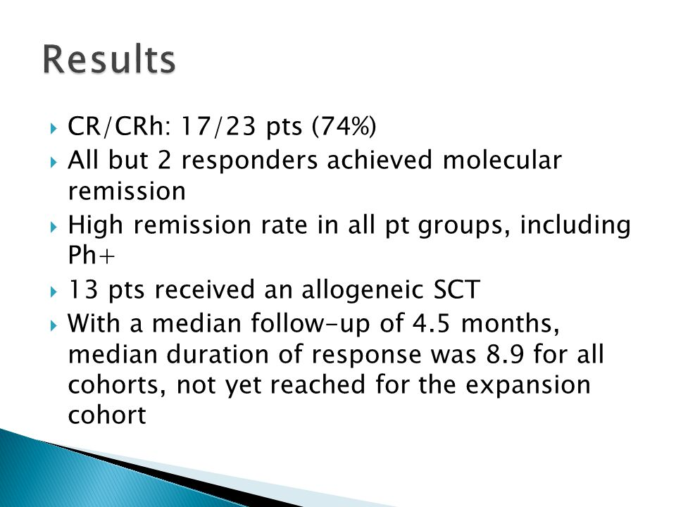  CR/CRh: 17/23 pts (74%)  All but 2 responders achieved molecular remission  High remission rate in all pt groups, including Ph+  13 pts received an allogeneic SCT  With a median follow-up of 4.5 months, median duration of response was 8.9 for all cohorts, not yet reached for the expansion cohort
