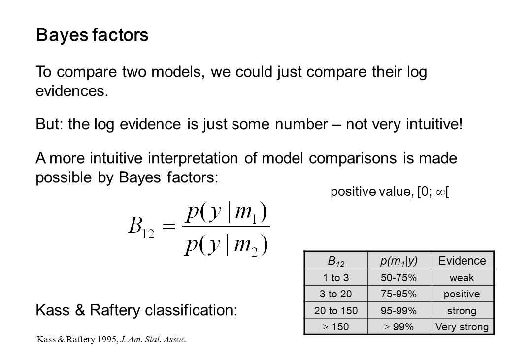Bayes factors positive value, [0;  [ But: the log evidence is just some number – not very intuitive! A more intuitive interpretation of model compar