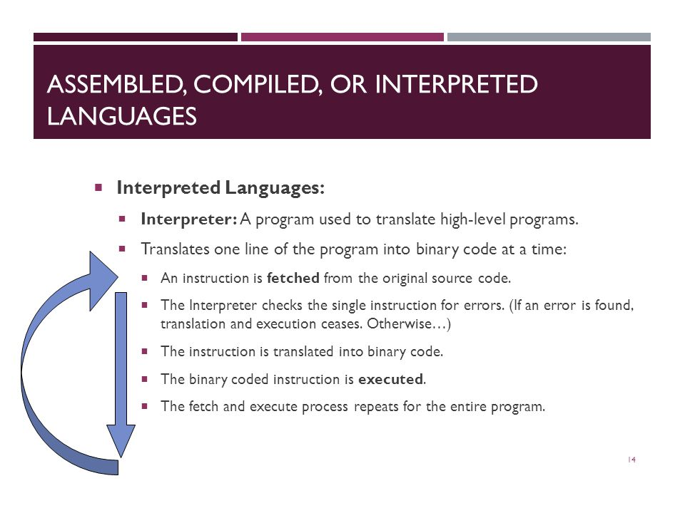 ASSEMBLED, COMPILED, OR INTERPRETED LANGUAGES  Interpreted Languages:  Interpreter: A program used to translate high-level programs.