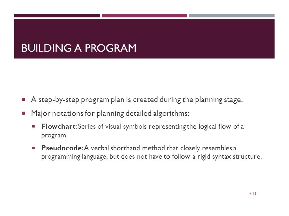 4-18 BUILDING A PROGRAM  A step-by-step program plan is created during the planning stage.