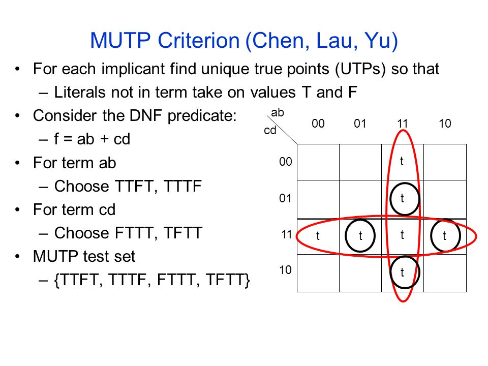 For each implicant find unique true points (UTPs) so that –Literals not in term take on values T and F Consider the DNF predicate: –f = ab + cd For te