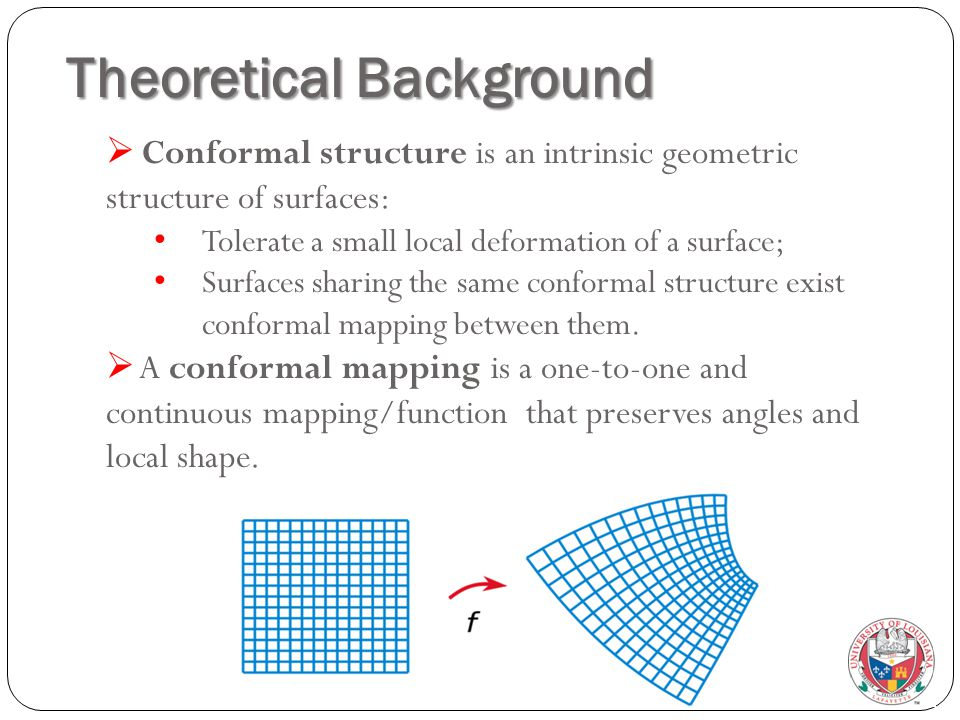Theoretical Background  Conformal structure is an intrinsic geometric structure of surfaces: Tolerate a small local deformation of a surface; Surfaces sharing the same conformal structure exist conformal mapping between them.