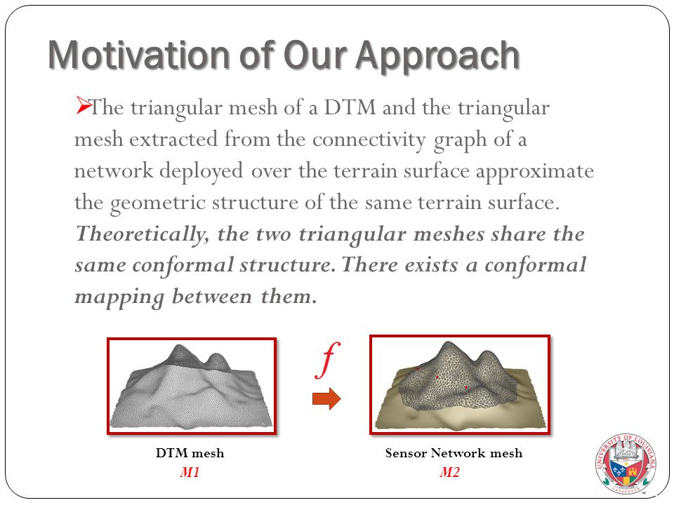 Motivation of Our Approach  The triangular mesh of a DTM and the triangular mesh extracted from the connectivity graph of a network deployed over the terrain surface approximate the geometric structure of the same terrain surface.