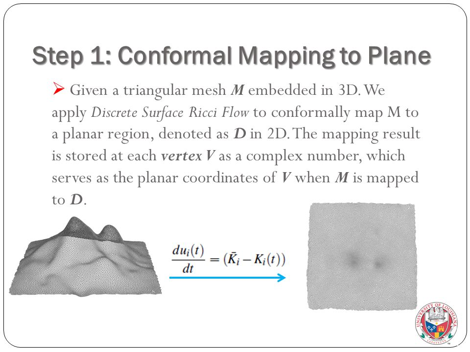 Step 1: Conformal Mapping to Plane  Given a triangular mesh M embedded in 3D.