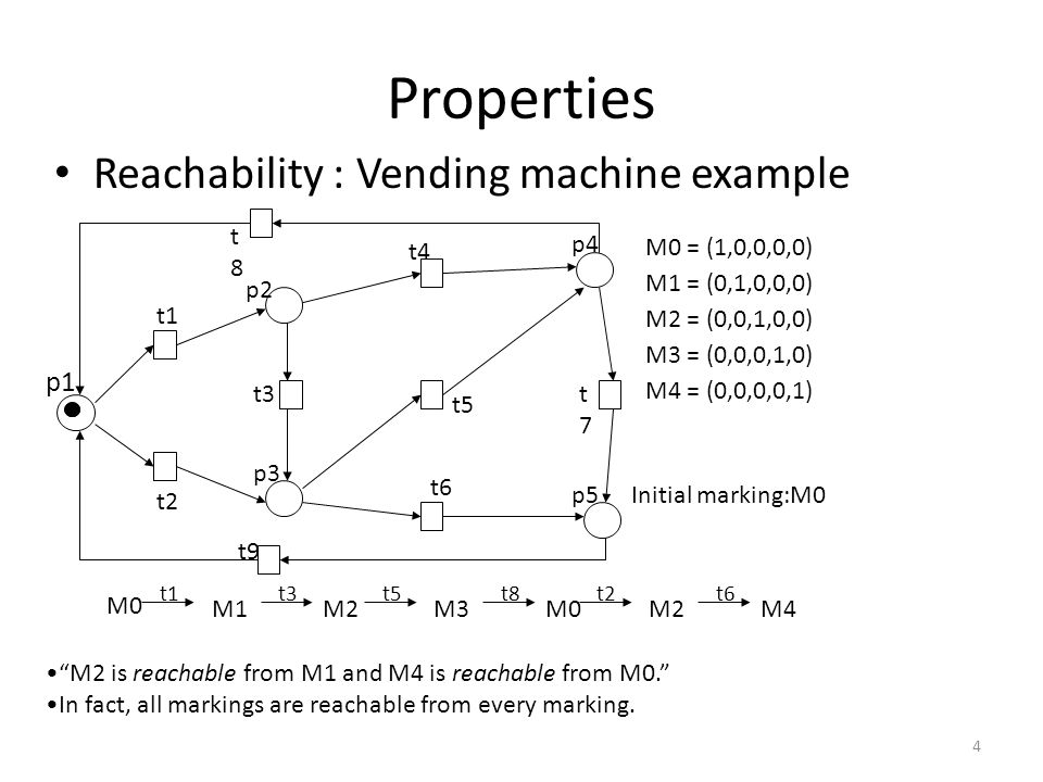 "Properties Reachability – Question: ""Can we reach one particular state from another?"" – To answer: find R(PN, M0) 3"