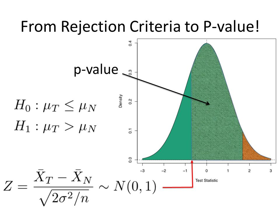 From Rejection Criteria to P-value! p-value