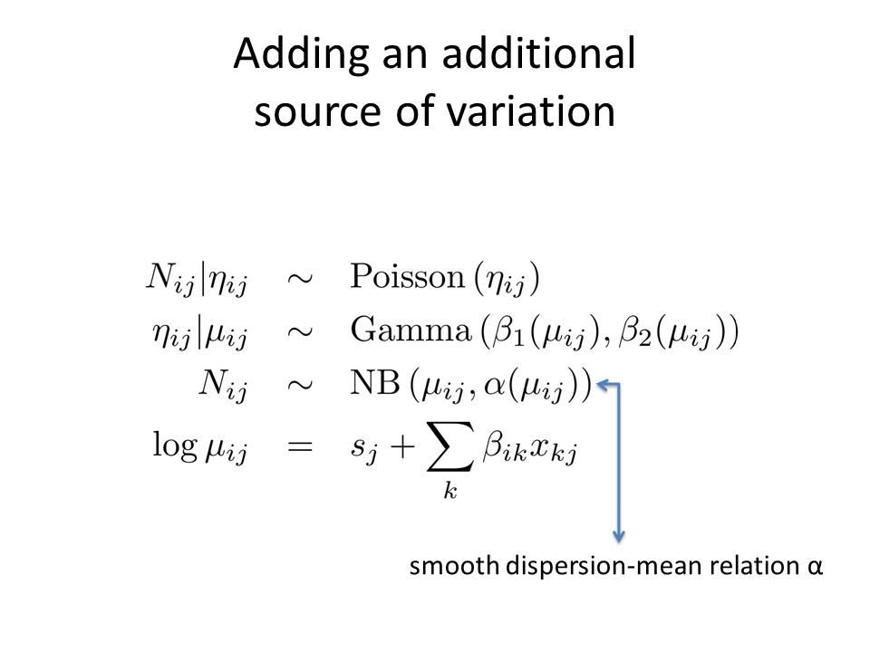 Adding an additional source of variation smooth dispersion-mean relation α