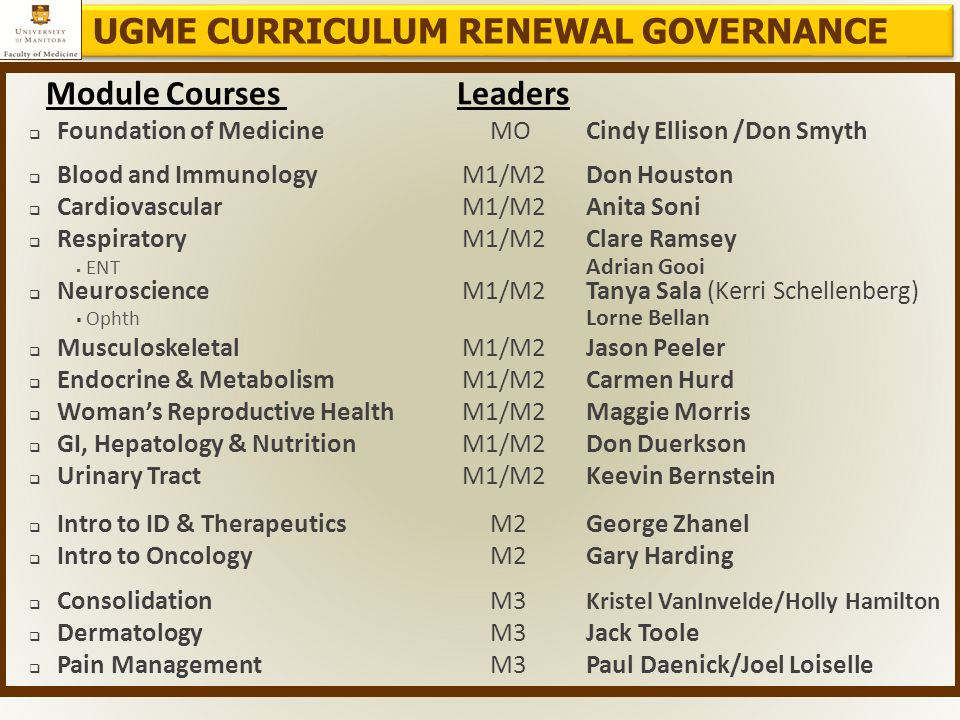 UGME CURRICULUM RENEWAL GOVERNANCE Module Courses Leaders  Foundation of Medicine MOCindy Ellison /Don Smyth  Blood and Immunology M1/M2Don Houston  CardiovascularM1/M2Anita Soni  RespiratoryM1/M2Clare Ramsey  ENT Adrian Gooi  NeuroscienceM1/M2Tanya Sala (Kerri Schellenberg)  Ophth Lorne Bellan  Musculoskeletal M1/M2 Jason Peeler  Endocrine & MetabolismM1/M2Carmen Hurd  Woman's Reproductive Health M1/M2Maggie Morris  GI, Hepatology & NutritionM1/M2 Don Duerkson  Urinary TractM1/M2Keevin Bernstein  Intro to ID & Therapeutics M2George Zhanel  Intro to OncologyM2Gary Harding  ConsolidationM3 Kristel VanInvelde/Holly Hamilton  DermatologyM3Jack Toole  Pain Management M3Paul Daenick/Joel Loiselle