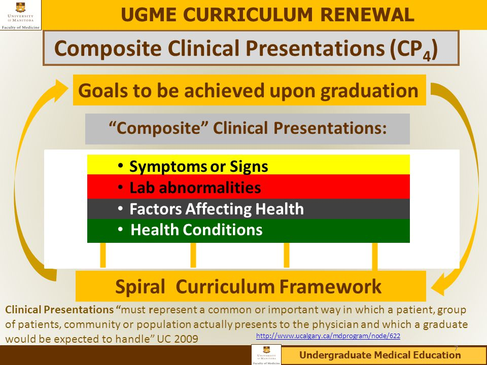 Goals to be achieved upon graduation Derived from combination : MCC objectives UBC modified MCC Objectives–clinical presentations (~130) Suggestions from UGME PreClerkship and Clerkship Directors survey ( June 2011) ……Then divided into 4 color coded groups…….