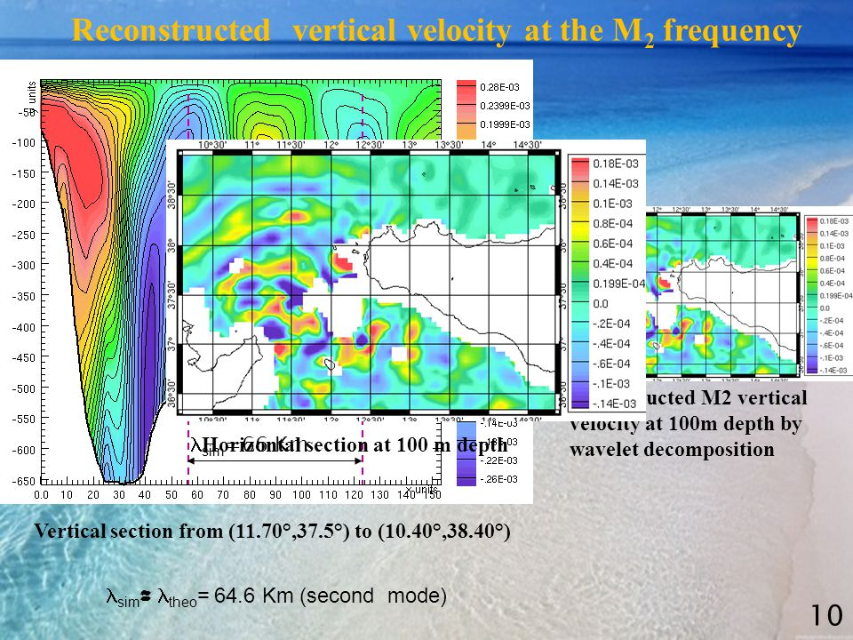 sim ≈ theo = 64.6 Km (second mode) Vertical section from (11.70°,37.5°) to (10.40°,38.40°) sim =66 Km Reconstructed M2 vertical velocity at 100m depth by wavelet decomposition Reconstructed vertical velocity at the M 2 frequency 10 Horizontal section at 100 m depth