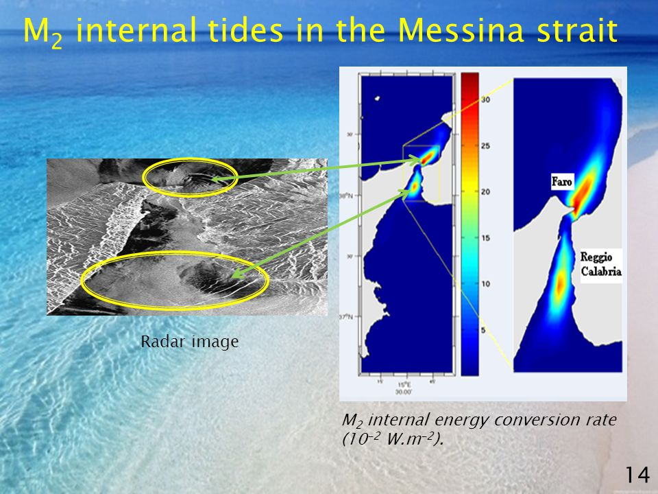M 2 internal tides in the Messina strait Radar image M 2 internal energy conversion rate (10 -2 W.m -2 ).