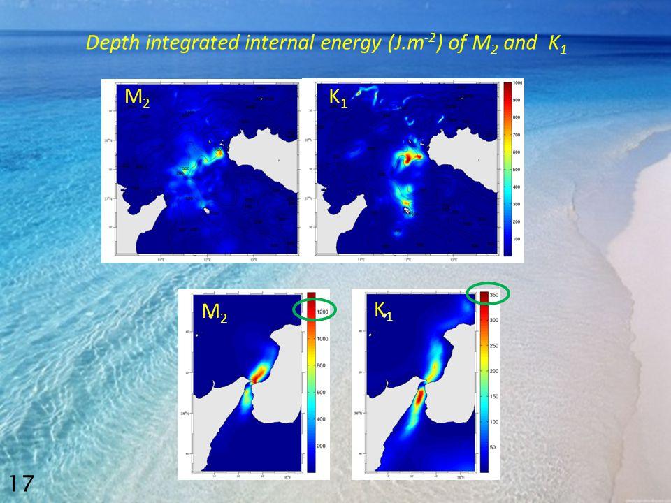 K1K1 M2M2 K1K1 M2M2 Depth integrated internal energy (J.m -2 ) of M 2 and K 1 17