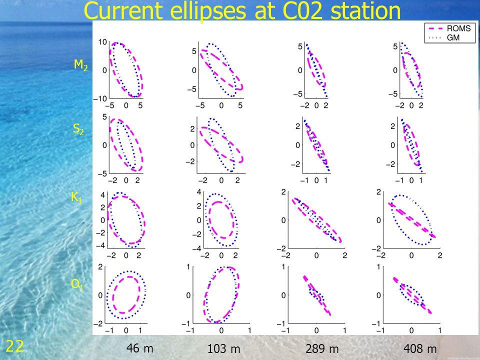 M2M2 S2S2 K1K1 O1O1 46 m 103 m289 m408 m Current ellipses at C02 station 22