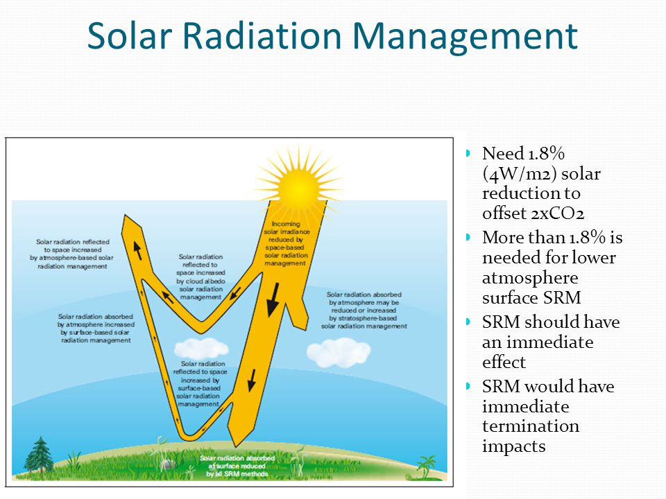 Solar Radiation Management Need 1.8% (4W/m2) solar reduction to offset 2xCO2 More than 1.8% is needed for lower atmosphere surface SRM SRM should have an immediate effect SRM would have immediate termination impacts