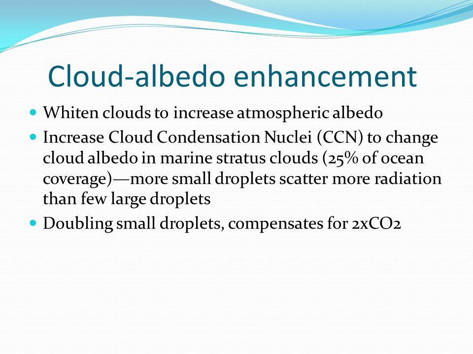 Cloud-albedo enhancement Whiten clouds to increase atmospheric albedo Increase Cloud Condensation Nuclei (CCN) to change cloud albedo in marine stratu