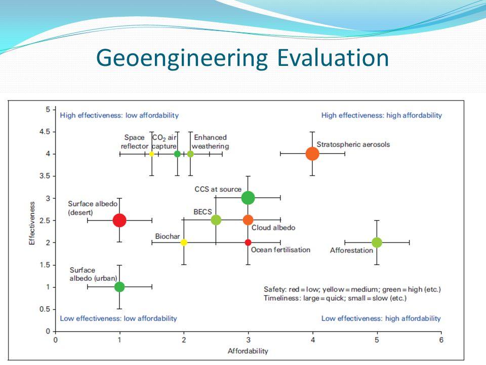 Geoengineering Evaluation