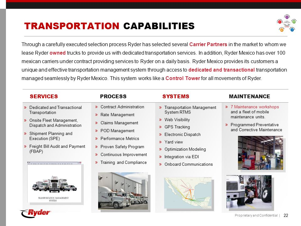 Proprietary and Confidential | TRANSPORTATION CAPABILITIES 22 Through a carefully executed selection process Ryder has selected several Carrier Partne