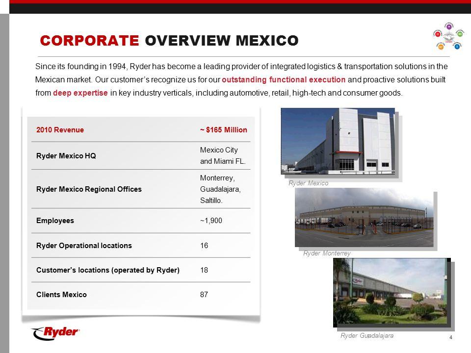 Proprietary and Confidential | 1 4 1 1 2 1 1 MEXICO INFRASTRUCTURE 15 Area: 42,175 m2 Area: 37,770 m2 GDL: Ryder III MEX: Carrizal Laredo: Xdock + Xborder MTY: Kalos MTY: Diamante Nuevo Laredo: Yard Nuevo Laredo: Control Tower Area: 4,106 m2 Area: 20,467 m2 Yard Area: 28,000 m2 Area: 5,760 m2 Yard 6,690 M2 MTY: Stiva Area: 34,123 m2 Yard Area: 10,000 m2 Tijuana: Cross Border Yard Area: 5,000 m2 Cd.