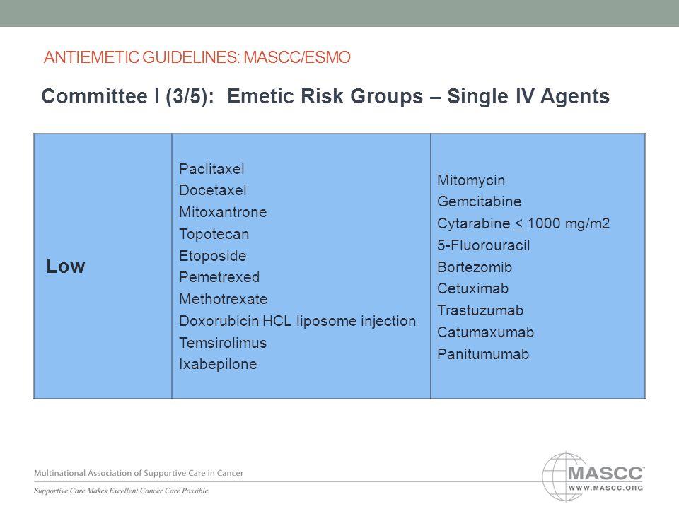 Committee I (3/5): Emetic Risk Groups – Single IV Agents Low Paclitaxel Docetaxel Mitoxantrone Topotecan Etoposide Pemetrexed Methotrexate Doxorubicin HCL liposome injection Temsirolimus Ixabepilone Mitomycin Gemcitabine Cytarabine < 1000 mg/m2 5-Fluorouracil Bortezomib Cetuximab Trastuzumab Catumaxumab Panitumumab ANTIEMETIC GUIDELINES: MASCC/ESMO