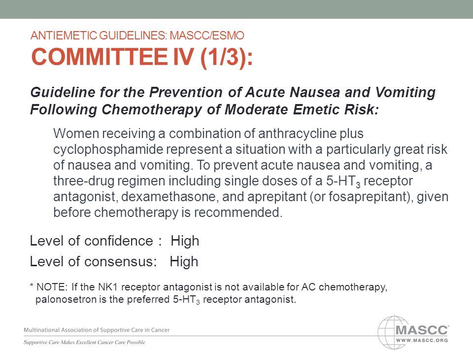 Guideline for the Prevention of Acute Nausea and Vomiting Following Chemotherapy of Moderate Emetic Risk: Women receiving a combination of anthracycline plus cyclophosphamide represent a situation with a particularly great risk of nausea and vomiting.