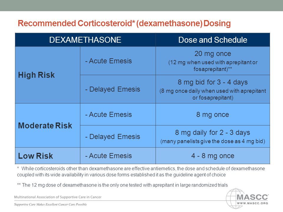 Recommended Corticosteroid* (dexamethasone) Dosing DEXAMETHASONEDose and Schedule High Risk - Acute Emesis 20 mg once (12 mg when used with aprepitant or fosaprepitant)** - Delayed Emesis 8 mg bid for 3 - 4 days (8 mg once daily when used with aprepitant or fosaprepitant) Moderate Risk - Acute Emesis8 mg once - Delayed Emesis 8 mg daily for 2 - 3 days (many panelists give the dose as 4 mg bid) Low Risk - Acute Emesis4 - 8 mg once * While corticosteroids other than dexamethasone are effective antiemetics, the dose and schedule of dexamethasone coupled with its wide availability in various dose forms established it as the guideline agent of choice ** The 12 mg dose of dexamethasone is the only one tested with aprepitant in large randomized trials