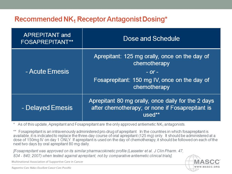 Recommended NK 1 Receptor Antagonist Dosing* APREPITANT and FOSAPREPITANT** Dose and Schedule - Acute Emesis Aprepitant: 125 mg orally, once on the da