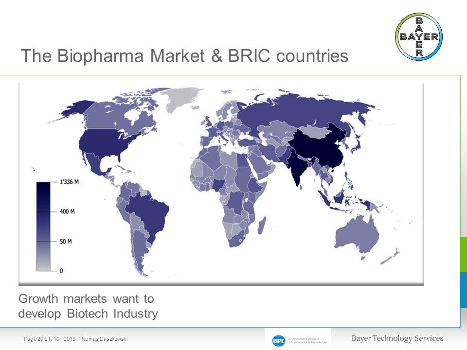 The Biopharma Market & BRIC countries 21. 10. 2013, Thomas DaszkowskiPage 20