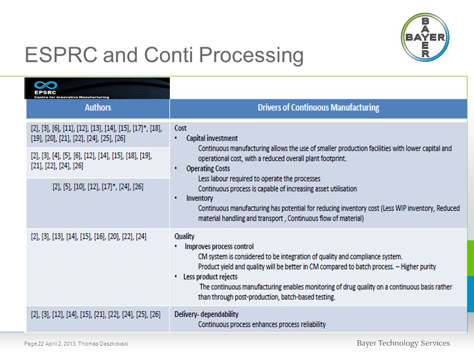 ESPRC and Conti Processing April 2, 2013, Thomas DaszkowskiPage 22