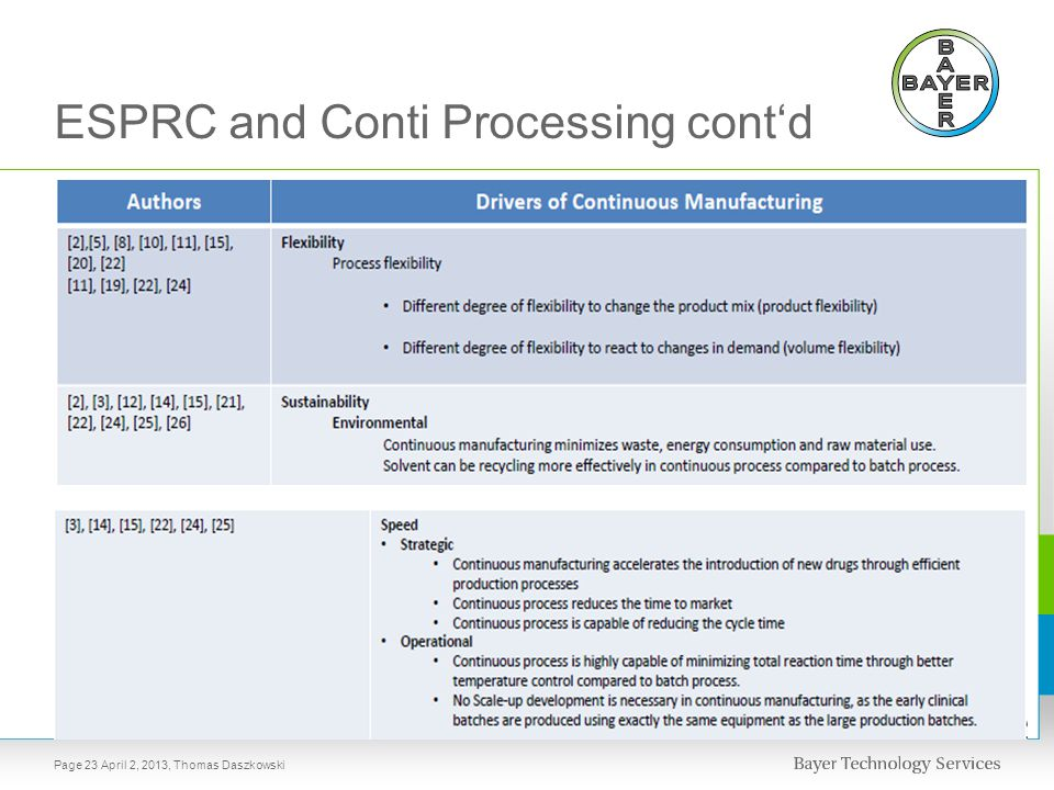 ESPRC and Conti Processing cont'd April 2, 2013, Thomas DaszkowskiPage 23