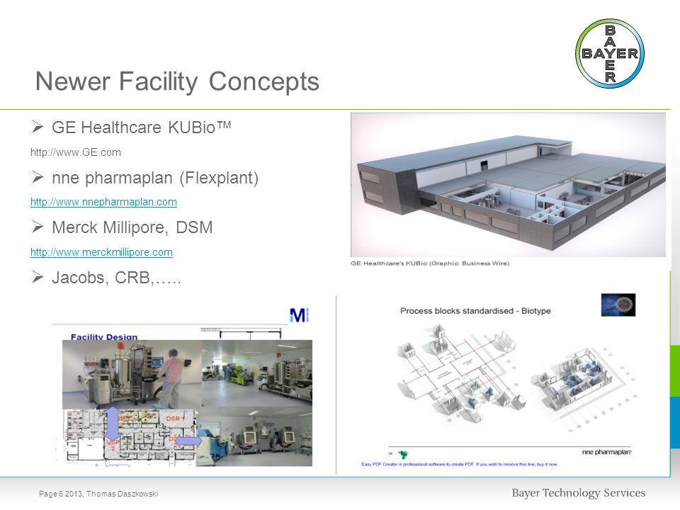 Newer Facility Concepts  GE Healthcare KUBio™ http://www.GE.com  nne pharmaplan (Flexplant) http://www.nnepharmaplan.com  Merck Millipore, DSM http
