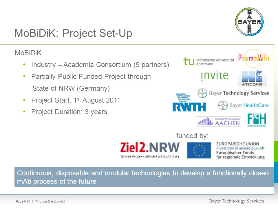 MoBiDiK: Project Set-Up MoBiDiK Industry – Academia Consortium (9 partners) Partially Public Funded Project through State of NRW (Germany) Project Sta