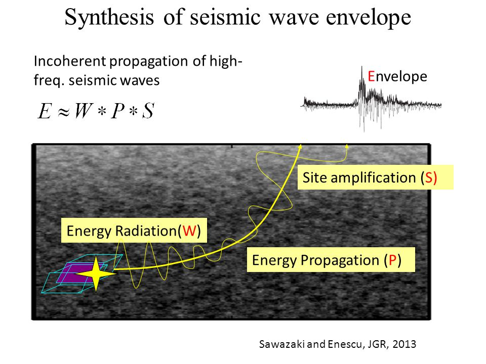 Synthesis of seismic wave envelope Envelope Incoherent propagation of high- freq.