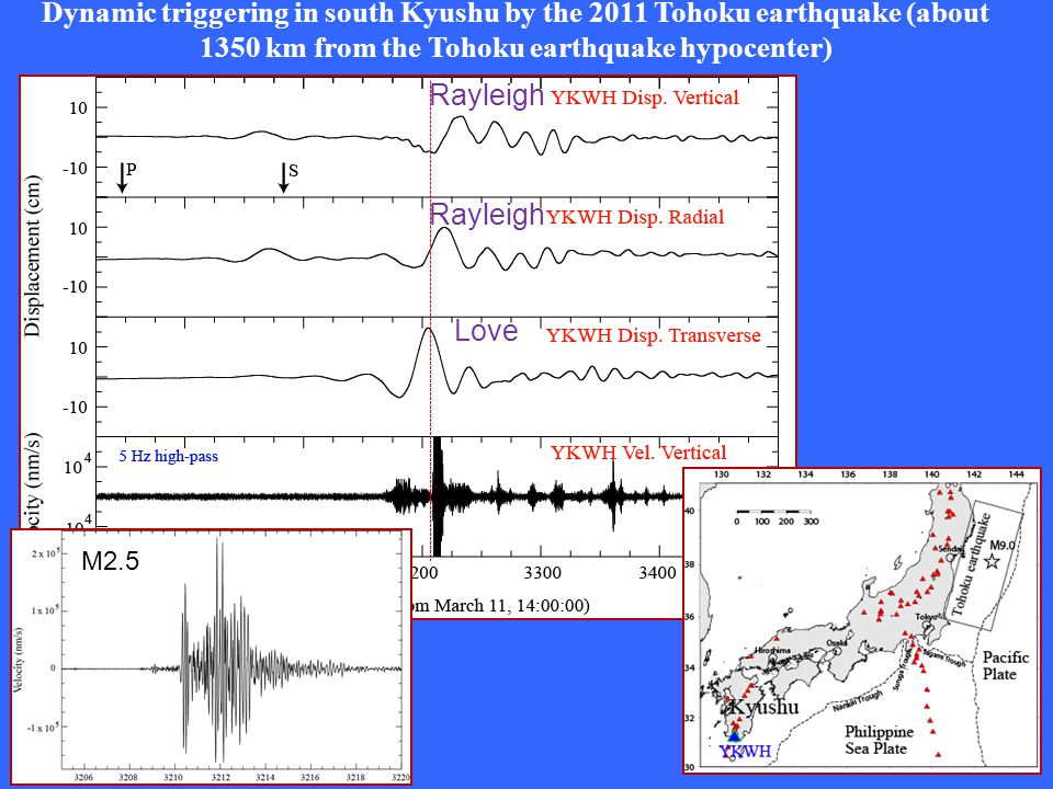 Dynamic triggering in south Kyushu by the 2011 Tohoku earthquake (about 1350 km from the Tohoku earthquake hypocenter) M2.5 Rayleigh Love