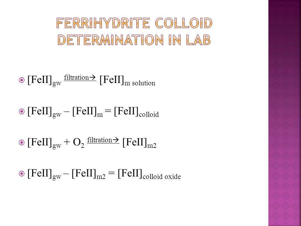  [FeII] gw filtration  [FeII] m solution  [FeII] gw – [FeII] m = [FeII] colloid  [FeII] gw + O 2 filtration  [FeII] m2  [FeII] gw – [FeII] m2 = [FeII] colloid oxide