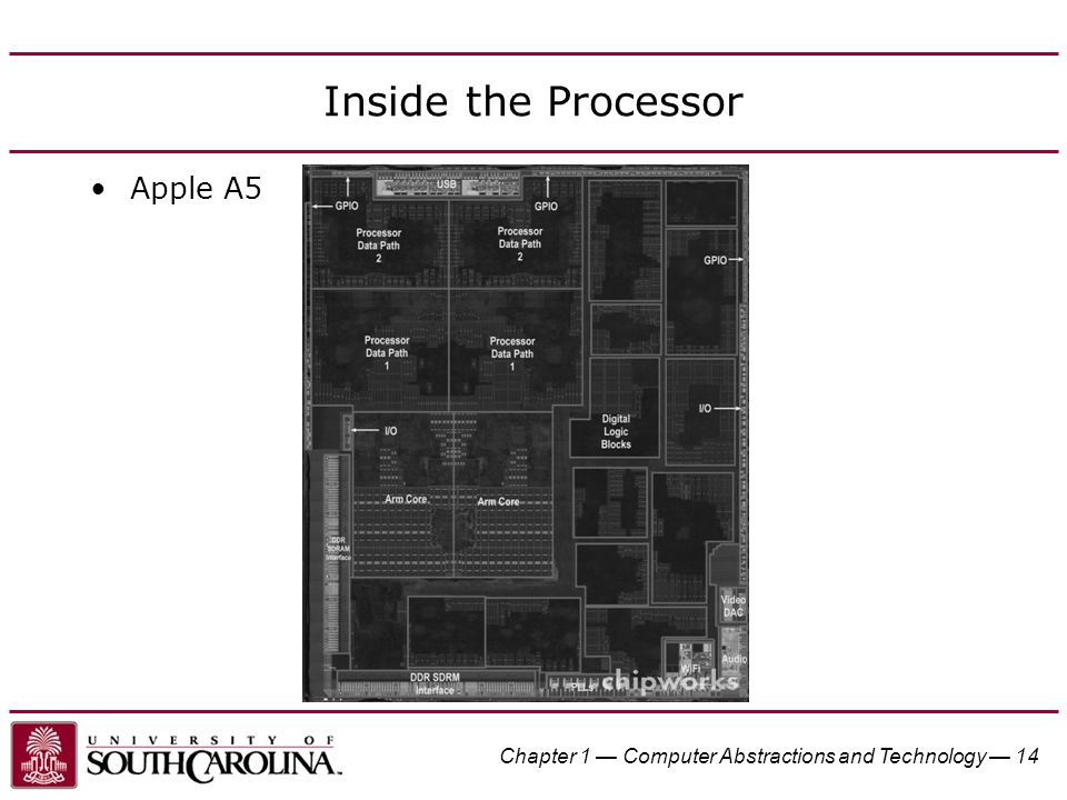 Chapter 1 — Computer Abstractions and Technology — 14 Inside the Processor Apple A5