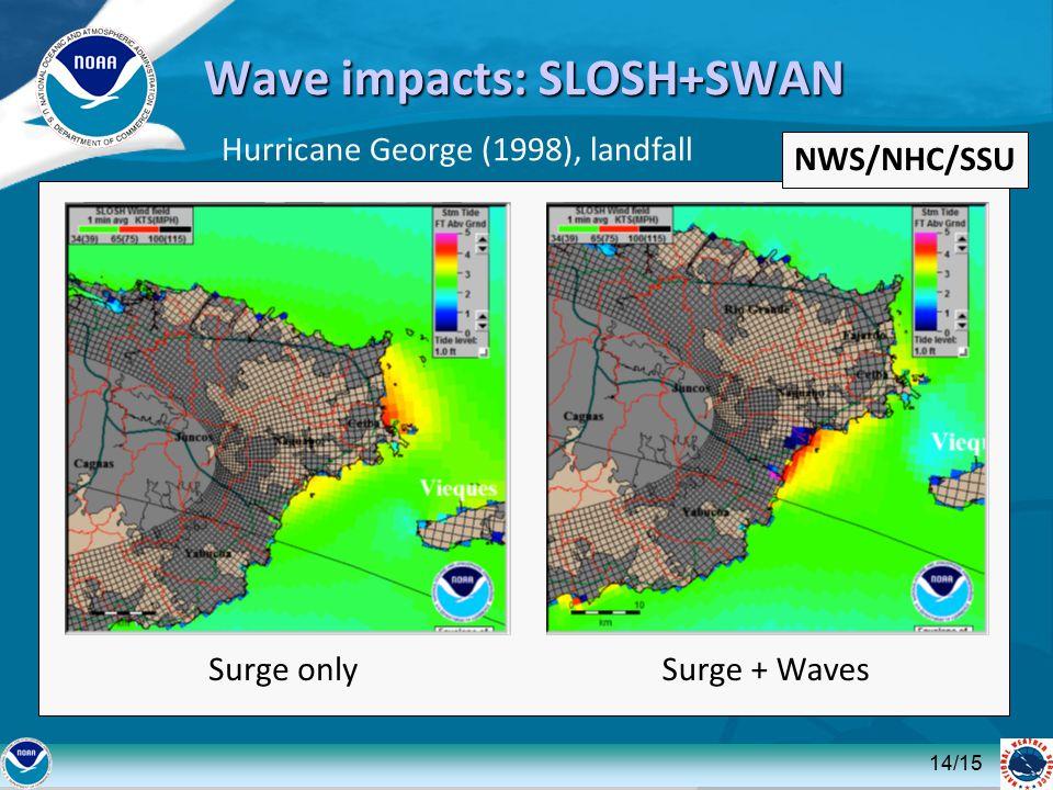 Wave impacts: SLOSH+SWAN Surge onlySurge + Waves NWS/NHC/SSU Hurricane George (1998), landfall 14/15