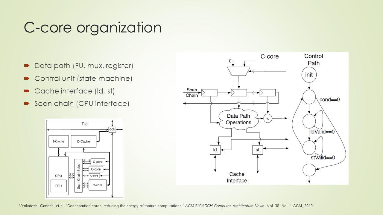 C-core organization  Data path (FU, mux, register)  Control unit (state machine)  Cache interface (ld, st)  Scan chain (CPU interface) Venkatesh, Ganesh, et al.