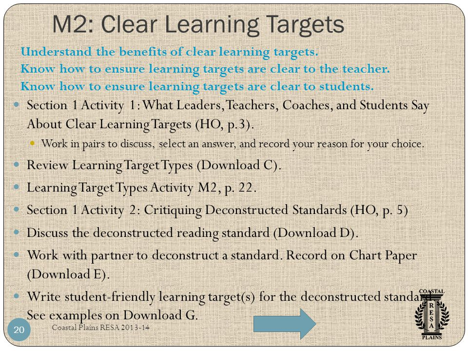 M2: Clear Learning Targets Coastal Plains RESA Section 1 Activity 1: What Leaders, Teachers, Coaches, and Students Say About Clear Learning Targets (HO, p.3).