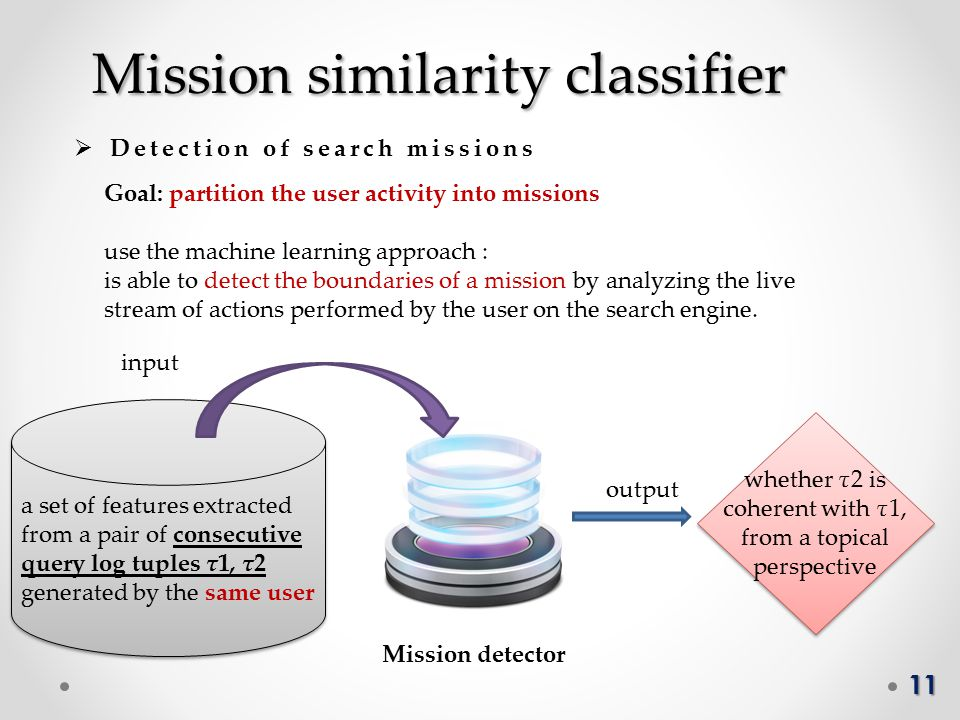 11  Detection of search missions Goal: partition the user activity into missions use the machine learning approach : is able to detect the boundaries