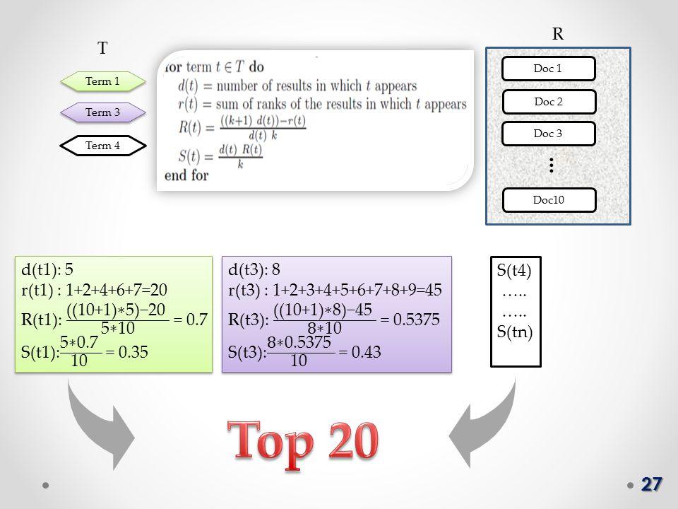27 Doc 1 Doc 2 Doc 3 Doc10... Term 1 Term 3 T R Term 4 S(t4) ….. S(tn)
