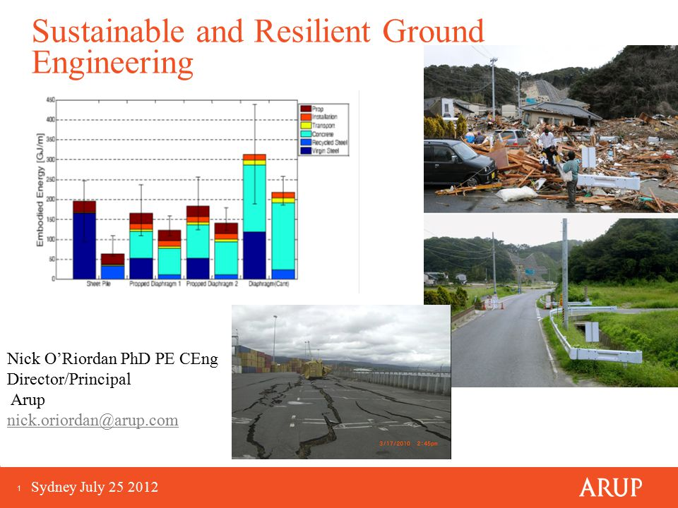 1 Sustainable and Resilient Ground Engineering Sydney July 25 2012 Nick O'Riordan PhD PE CEng Director/Principal Arup nick.oriordan@arup.com