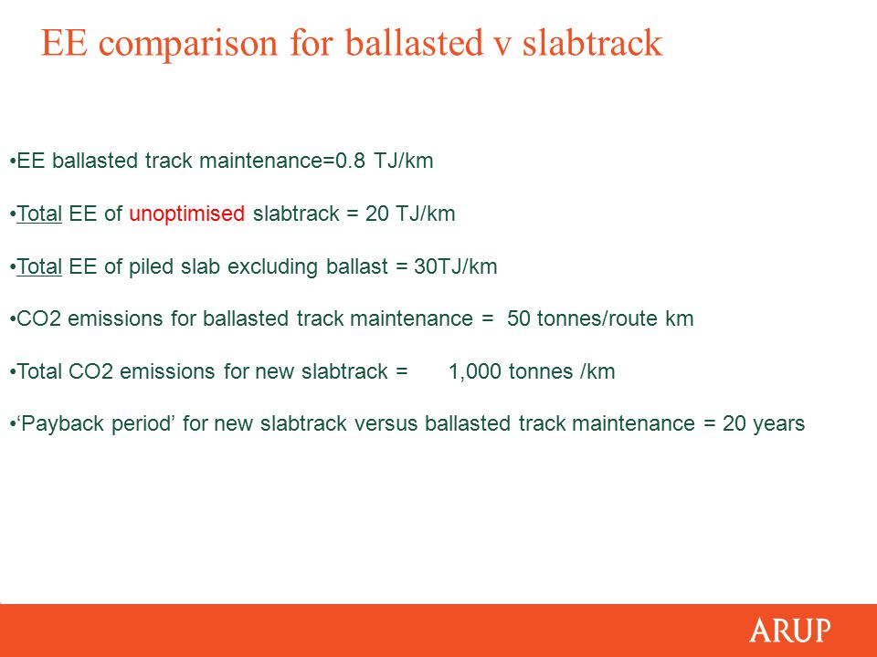 EE comparison for ballasted v slabtrack EE ballasted track maintenance=0.8 TJ/km Total EE of unoptimised slabtrack = 20 TJ/km Total EE of piled slab excluding ballast = 30TJ/km CO2 emissions for ballasted track maintenance = 50 tonnes/route km Total CO2 emissions for new slabtrack = 1,000 tonnes /km 'Payback period' for new slabtrack versus ballasted track maintenance = 20 years