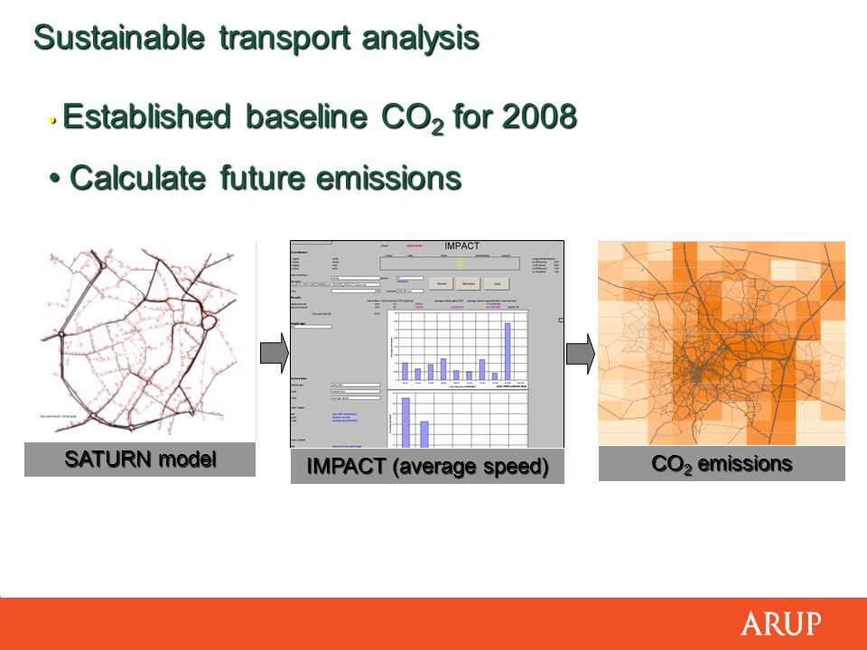 SATURN model IMPACT (average speed) CO 2 emissions Established baseline CO 2 for 2008 Established baseline CO 2 for 2008 Calculate future emissions Calculate future emissions Sustainable transport analysis