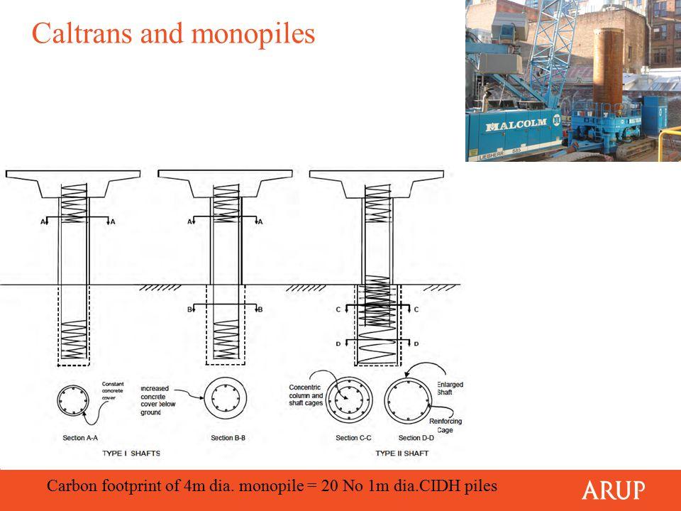 Caltrans and monopiles Carbon footprint of 4m dia. monopile = 20 No 1m dia.CIDH piles