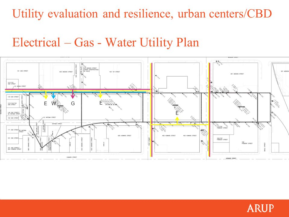 Electrical – Gas - Water Utility Plan E E W G E Utility evaluation and resilience, urban centers/CBD