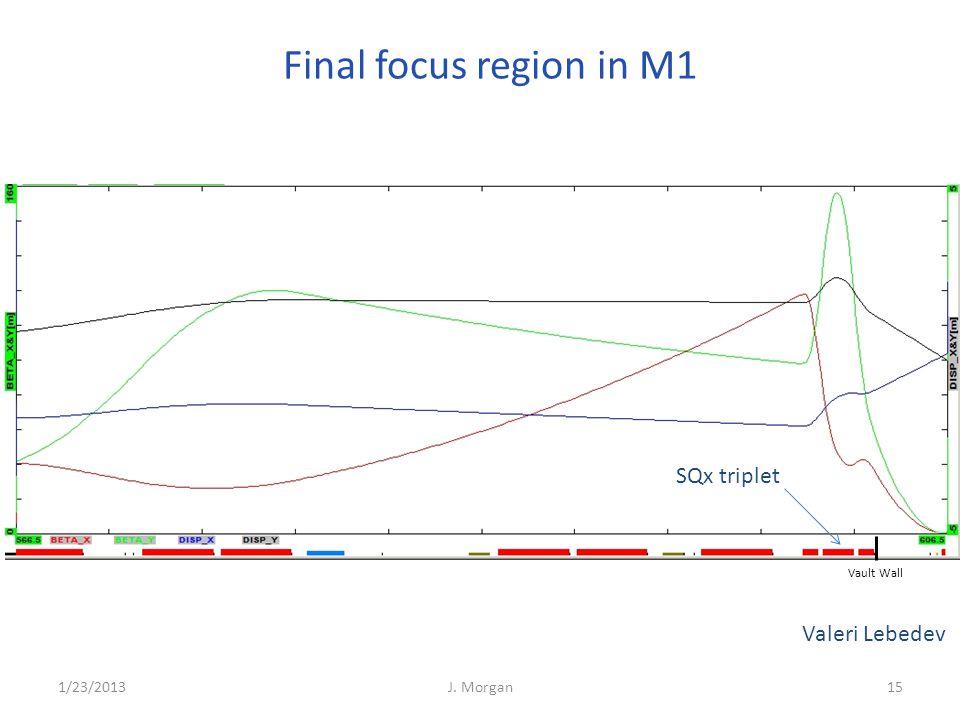 Final focus region in M1 Valeri Lebedev 151/23/2013J. Morgan SQx triplet Vault Wall