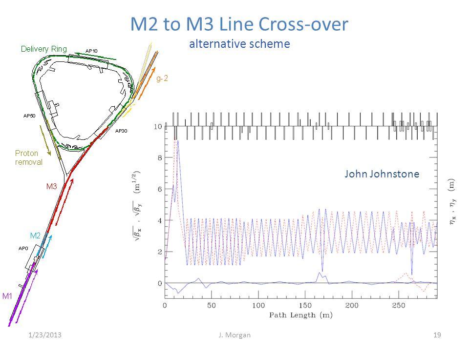 M2 to M3 Line Cross-over alternative scheme 191/23/2013J. Morgan John Johnstone