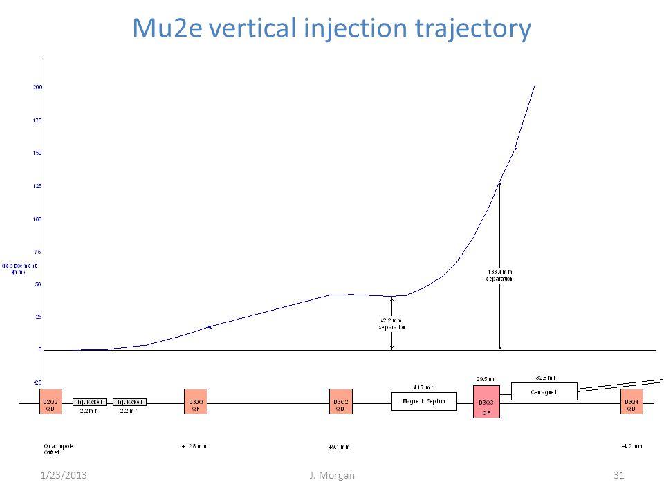 Mu2e vertical injection trajectory 311/23/2013J. Morgan